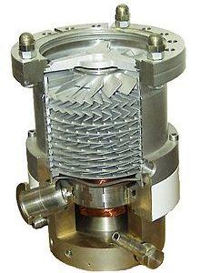 پمپ خلأ – Vacuum pump