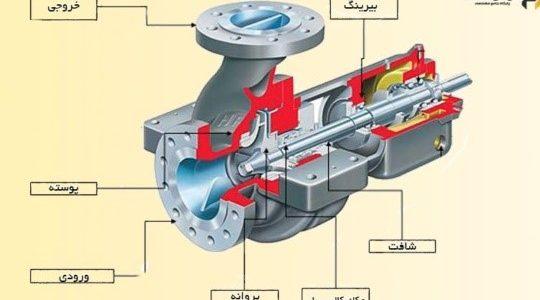 پمپ به عنوان توربین (Pump as Turbine(PAT))