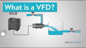 بررسی تفصیلی درایو فرکانس متغیر و انواع آن – VFD -نکات مهم در خرید و انتخاب آن