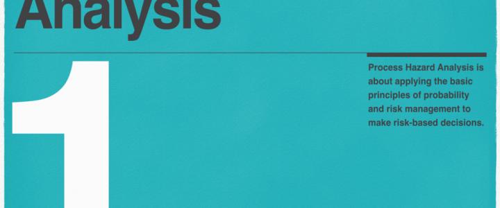 راهنمای ارزیابی ریسک به روش HAZAN – Hazard analysis